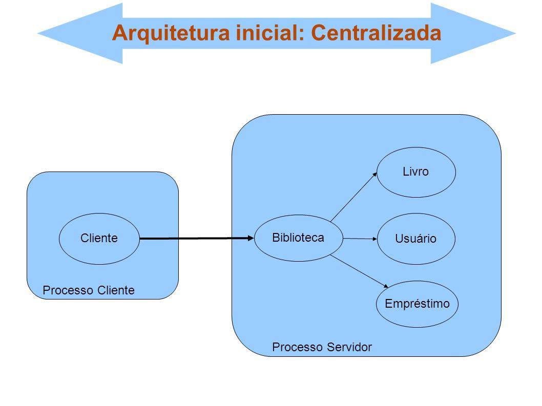 Arquitetura inicial: Centralizada