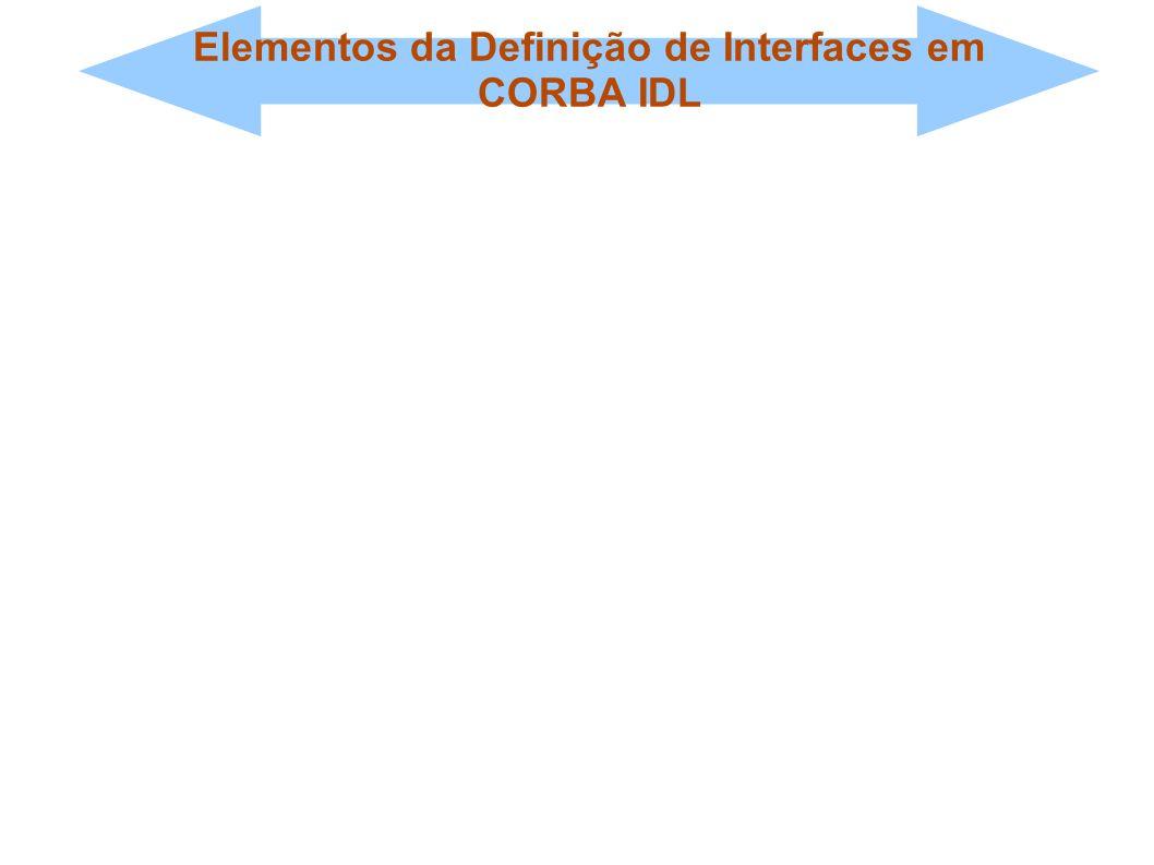 Elementos da Definição de Interfaces em CORBA IDL
