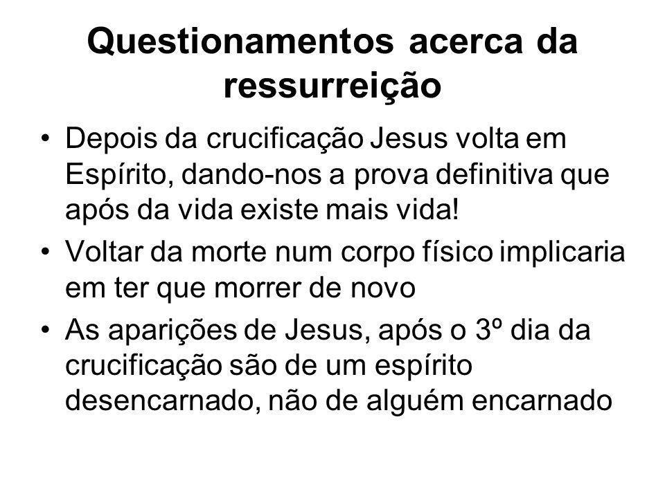 Questionamentos acerca da ressurreição