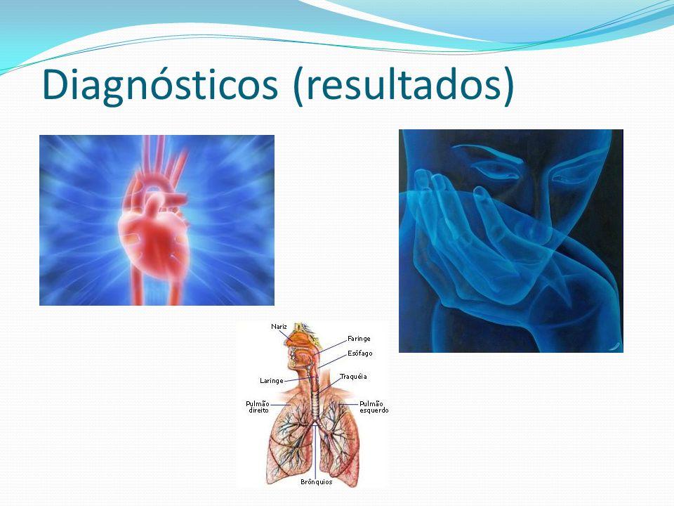 Diagnósticos (resultados)