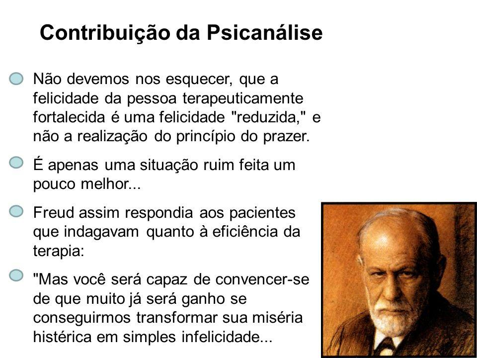Contribuição da Psicanálise