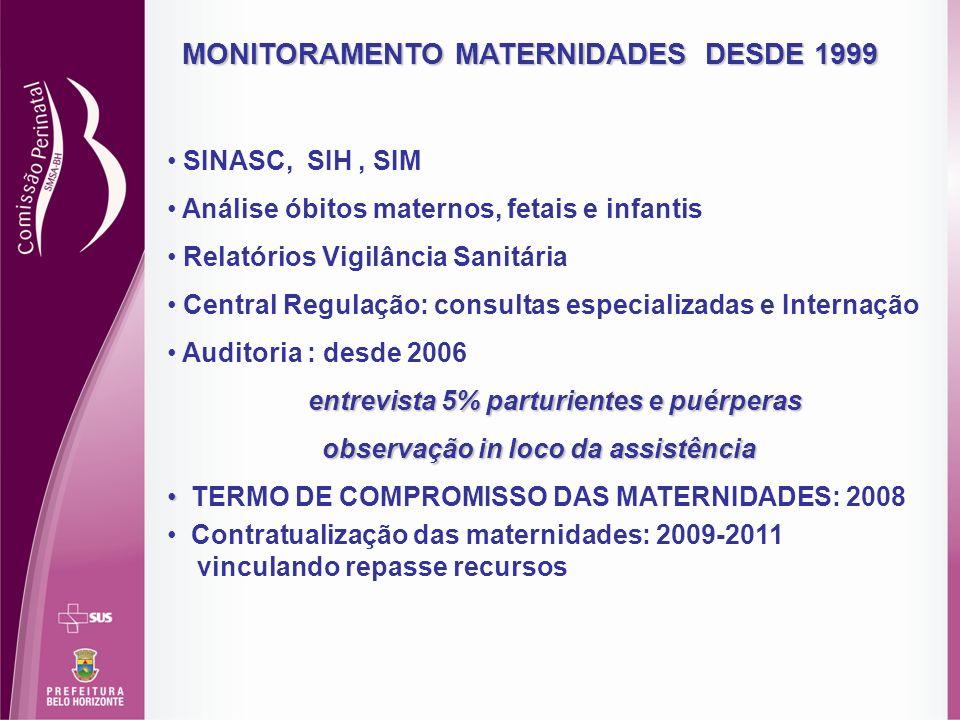 MONITORAMENTO MATERNIDADES DESDE 1999