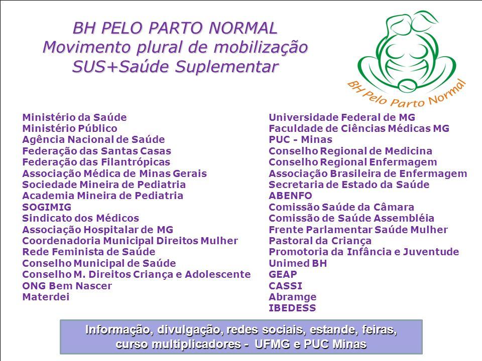 BH PELO PARTO NORMAL Movimento plural de mobilização