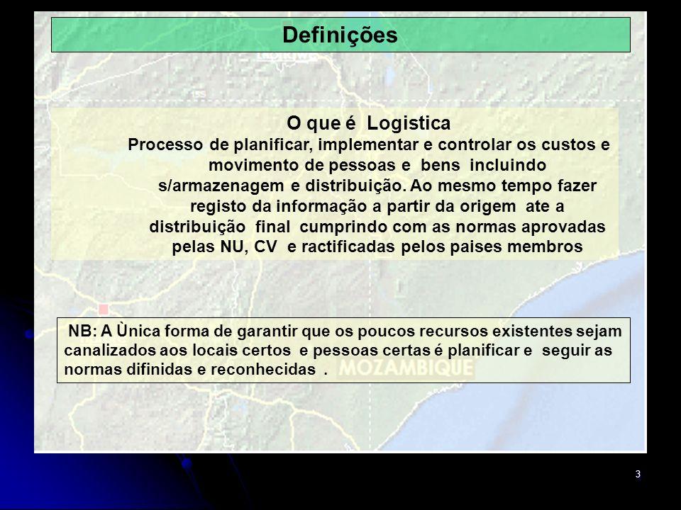 Definições O que é Logistica