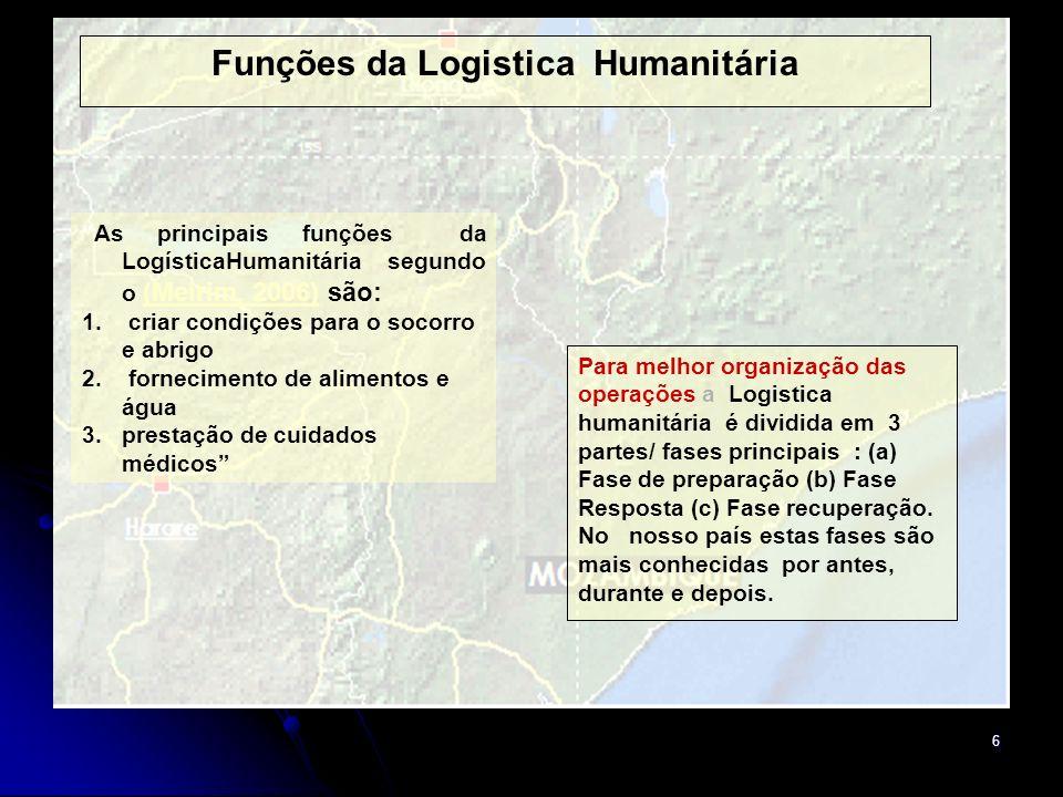Funções da Logistica Humanitária