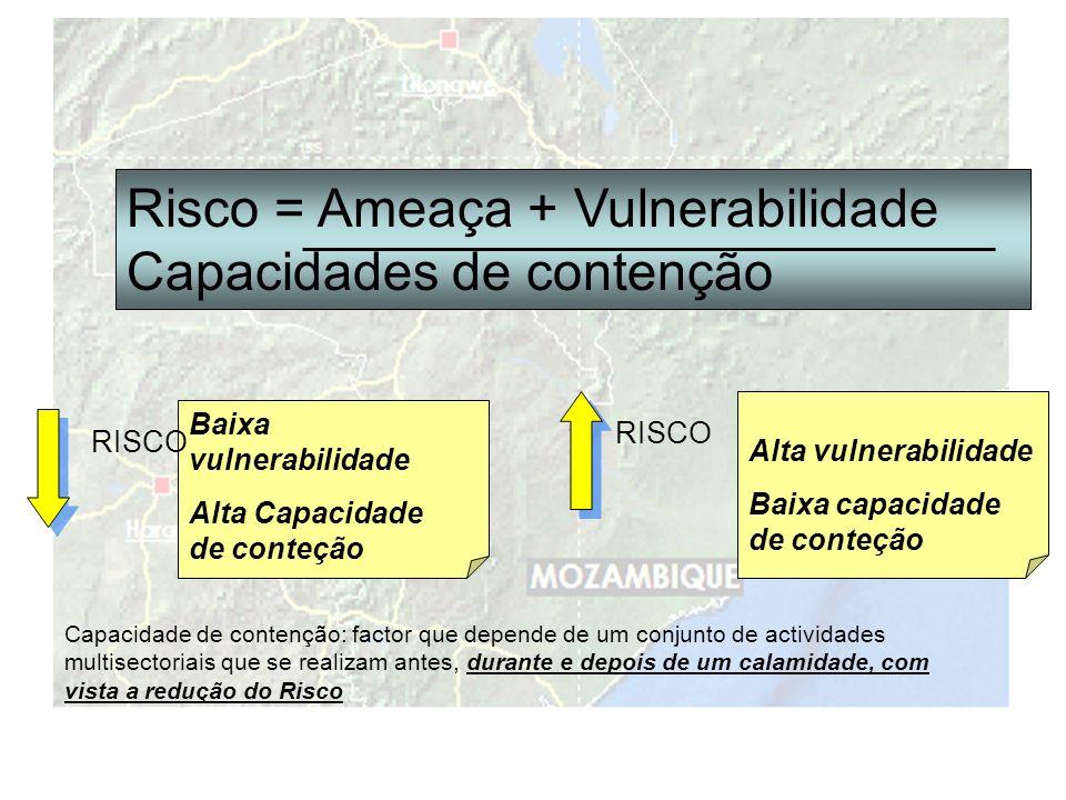 Risco = Ameaça + Vulnerabilidade Capacidades de contenção