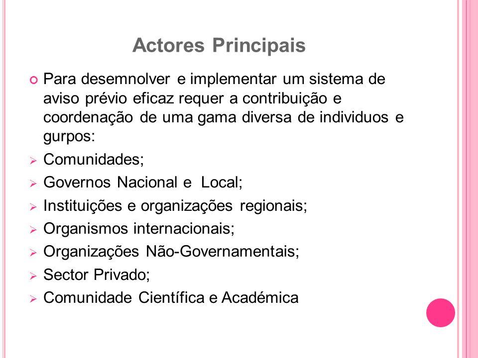 Actores Principais