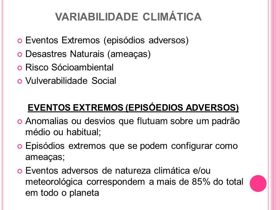 VARIABILIDADE CLIMÁTICA