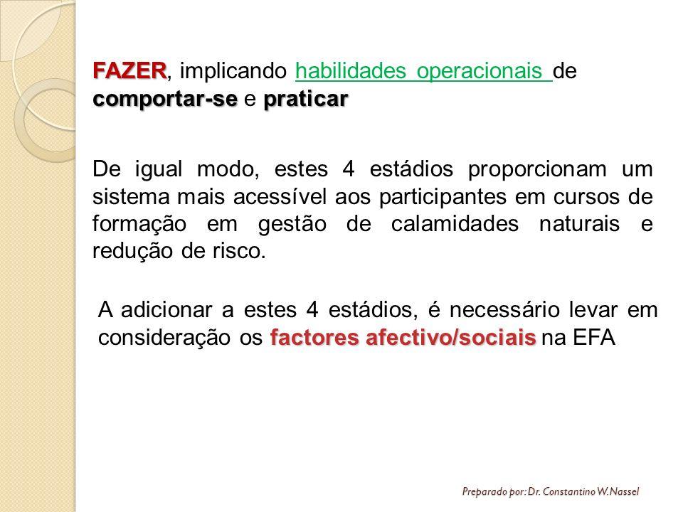 FAZER, implicando habilidades operacionais de comportar-se e praticar