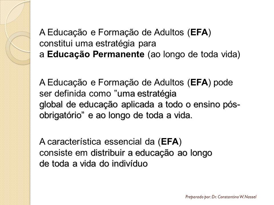 A Educação e Formação de Adultos (EFA) constitui uma estratégia para a Educação Permanente (ao longo de toda vida)