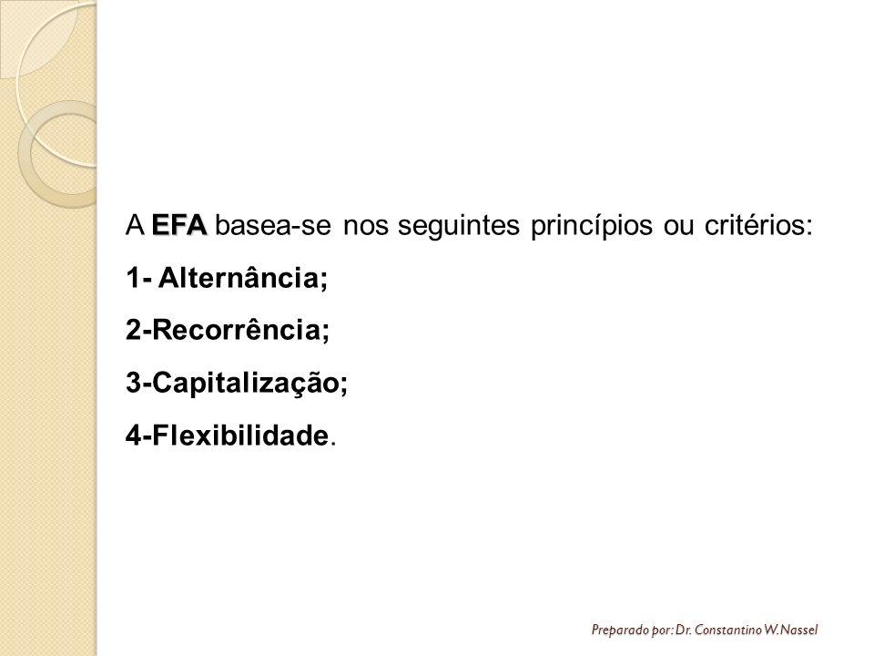 A EFA basea-se nos seguintes princípios ou critérios: