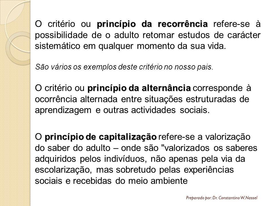 O critério ou princípio da recorrência refere-se à possibilidade de o adulto retomar estudos de carácter sistemático em qualquer momento da sua vida.