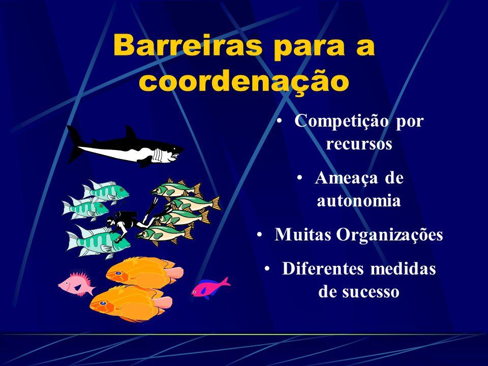Barreiras para a coordenação
