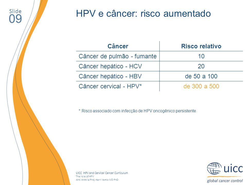 09 HPV e câncer: risco aumentado Slide Câncer Risco relativo
