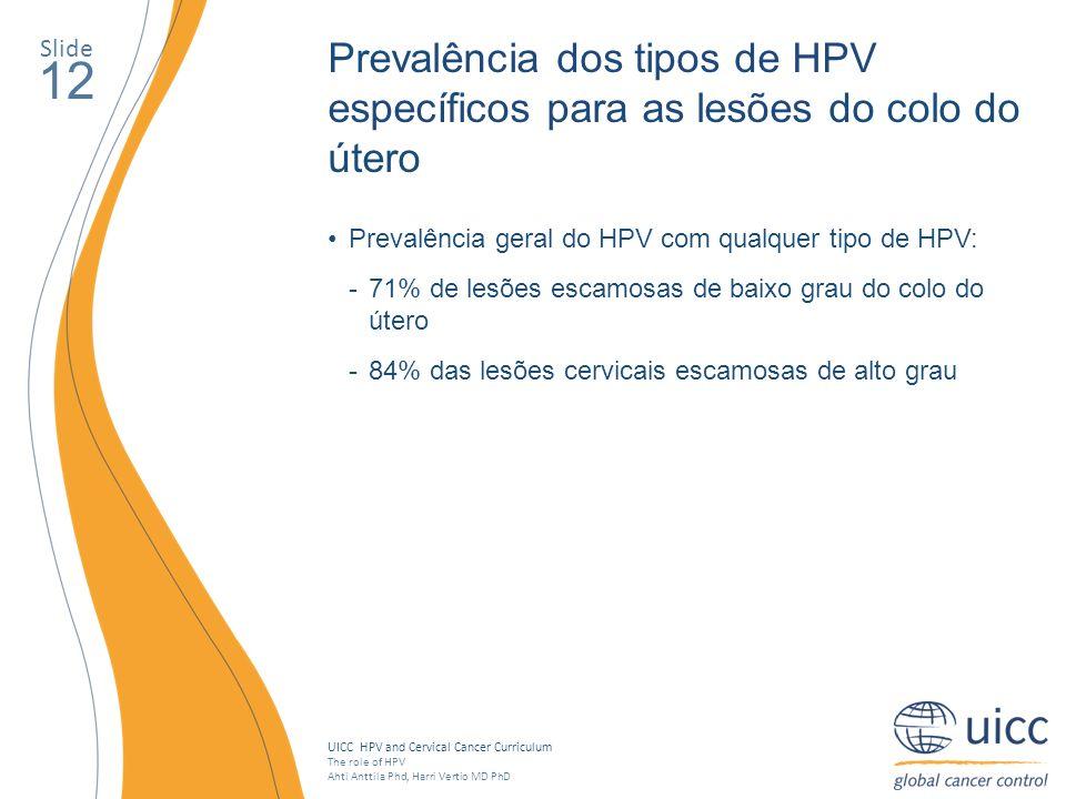 SlidePrevalência dos tipos de HPV específicos para as lesões do colo do útero. 12. Prevalência geral do HPV com qualquer tipo de HPV: