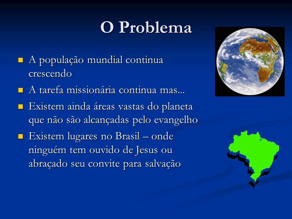 O Problema A população mundial continua crescendo