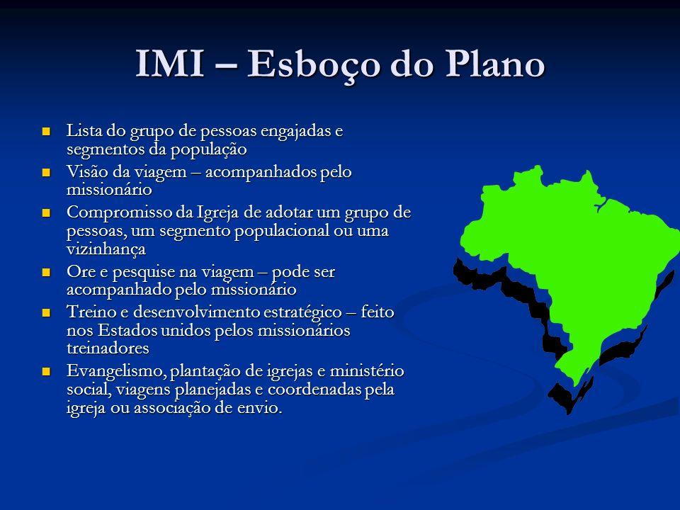 IMI – Esboço do Plano Lista do grupo de pessoas engajadas e segmentos da população. Visão da viagem – acompanhados pelo missionário.
