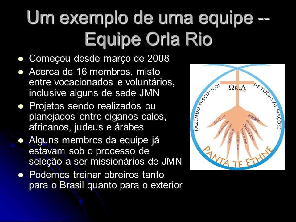Um exemplo de uma equipe -- Equipe Orla Rio
