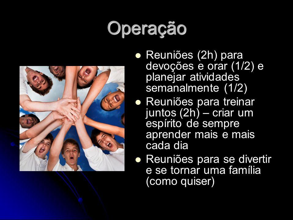 Operação Reuniões (2h) para devoções e orar (1/2) e planejar atividades semanalmente (1/2)