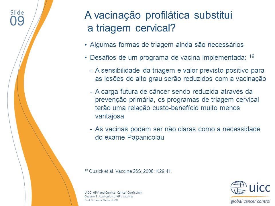 09 A vacinação profilática substitui a triagem cervical Slide