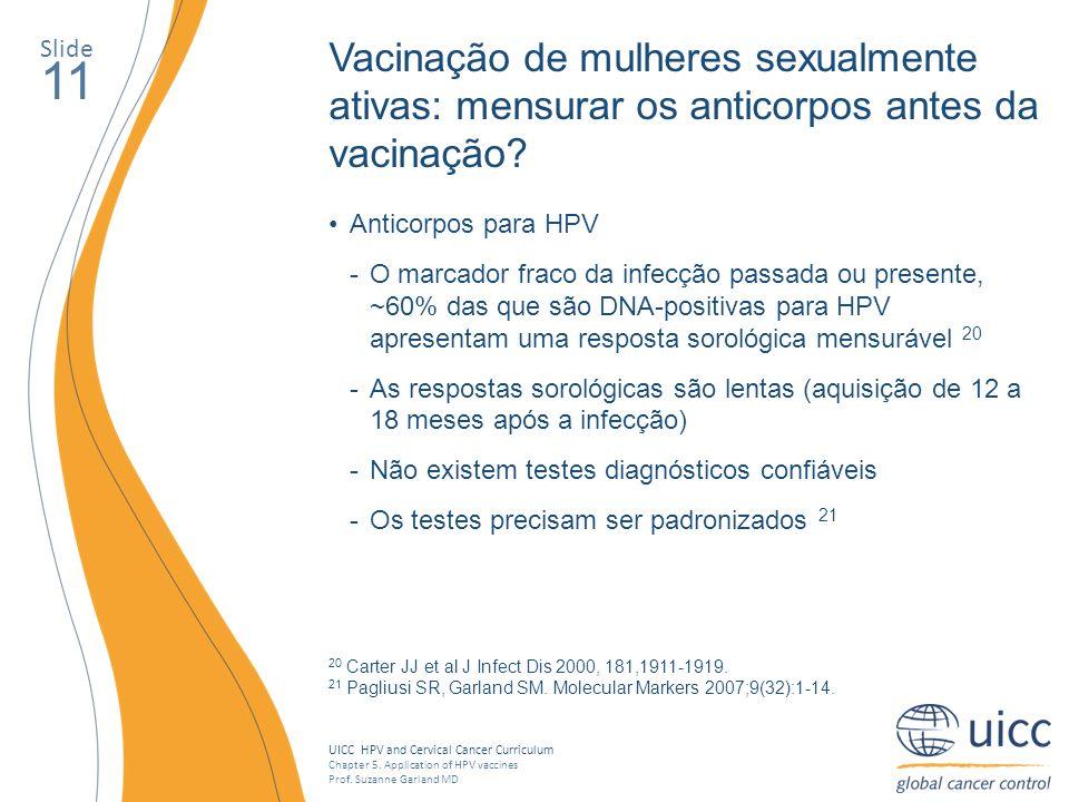 Slide Vacinação de mulheres sexualmente ativas: mensurar os anticorpos antes da vacinação 11. Anticorpos para HPV.
