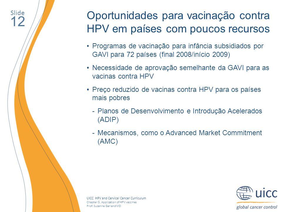 SlideOportunidades para vacinação contra HPV em países com poucos recursos. 12.