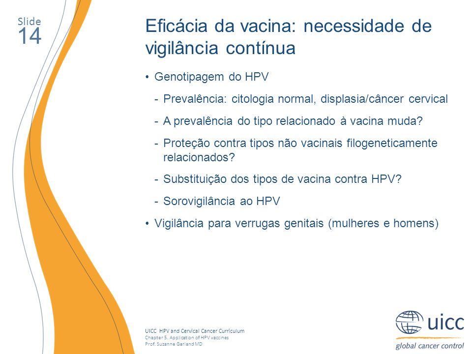 14 Eficácia da vacina: necessidade de vigilância contínua Slide