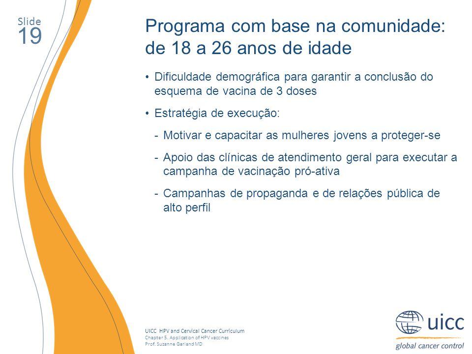 19 Programa com base na comunidade: de 18 a 26 anos de idade Slide