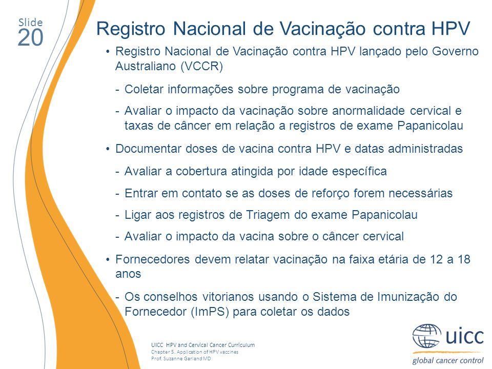 20 Registro Nacional de Vacinação contra HPV Slide