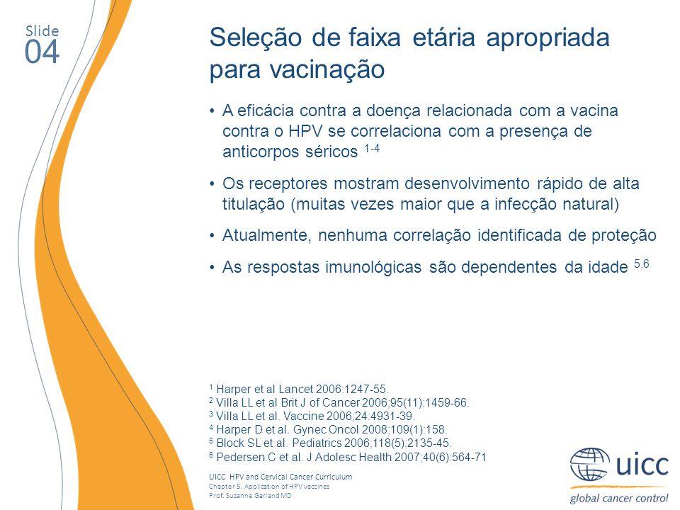 04 Seleção de faixa etária apropriada para vacinação Slide