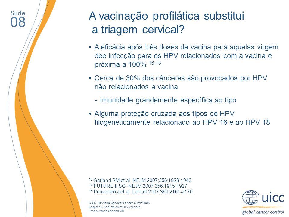 08 A vacinação profilática substitui a triagem cervical Slide