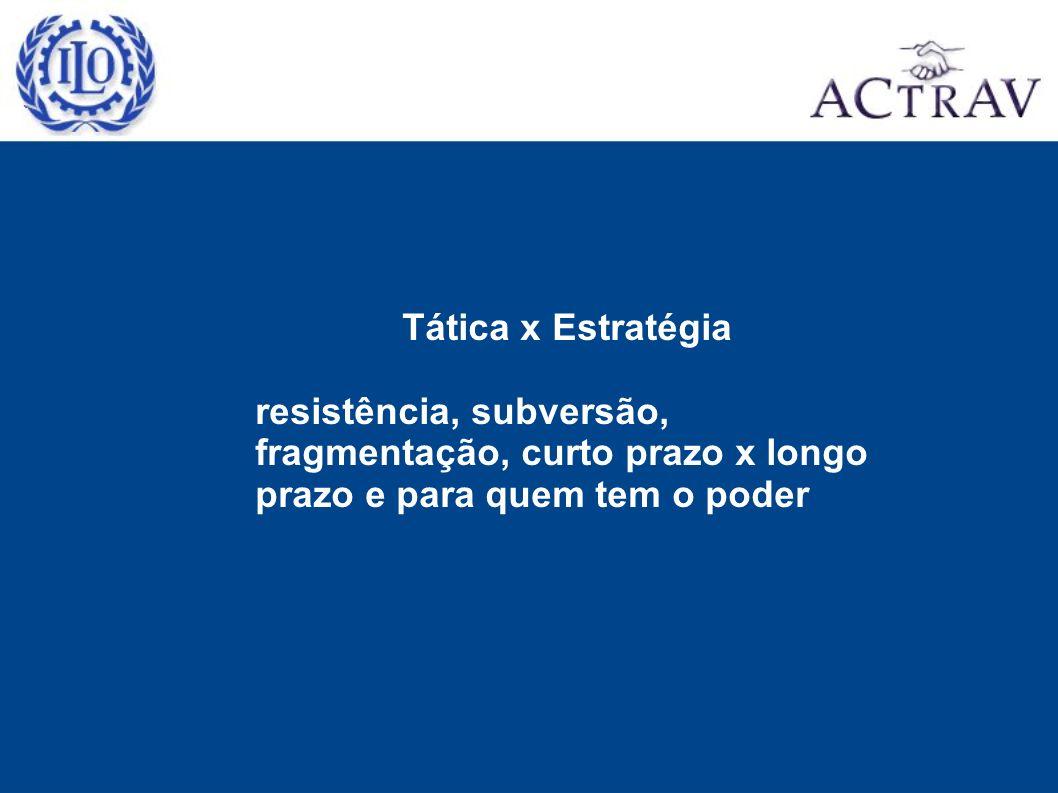 Tática x Estratégia resistência, subversão, fragmentação, curto prazo x longo prazo e para quem tem o poder.