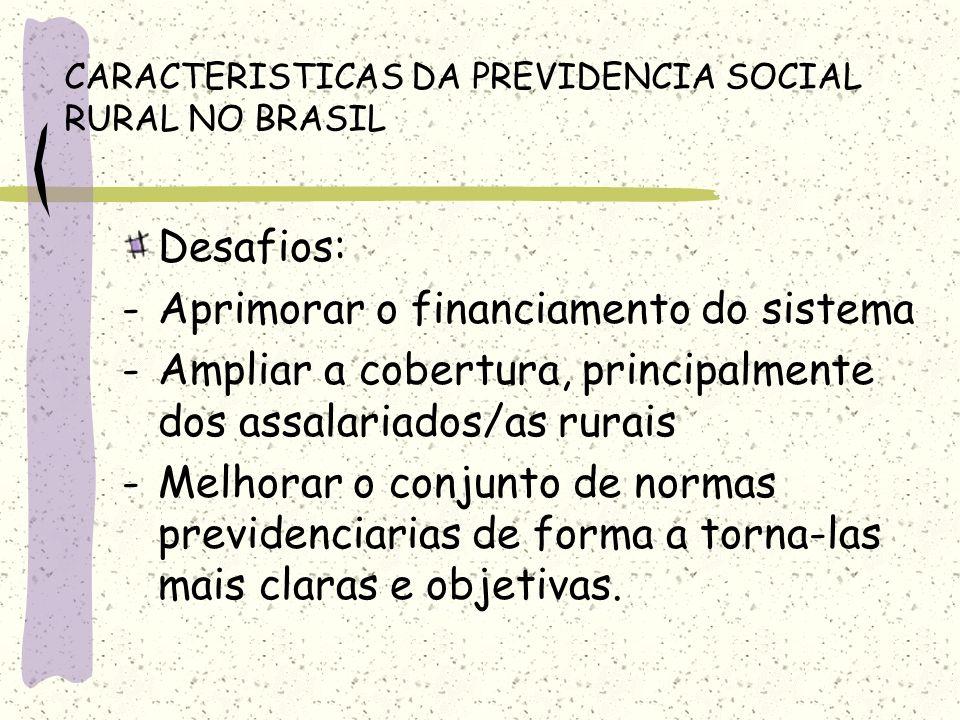 CARACTERISTICAS DA PREVIDENCIA SOCIAL RURAL NO BRASIL