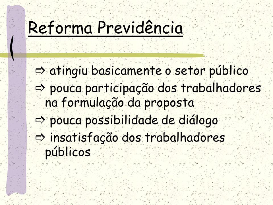 Reforma Previdência  atingiu basicamente o setor público