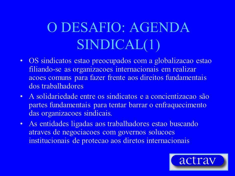 O DESAFIO: AGENDA SINDICAL(1)