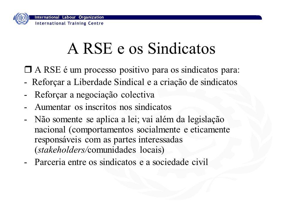 A RSE e os Sindicatos A RSE é um processo positivo para os sindicatos para: - Reforçar a Liberdade Sindical e a criação de sindicatos.