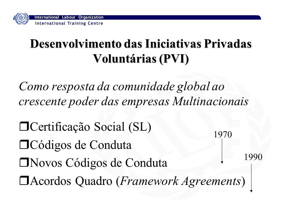 Desenvolvimento das Iniciativas Privadas Voluntárias (PVI)