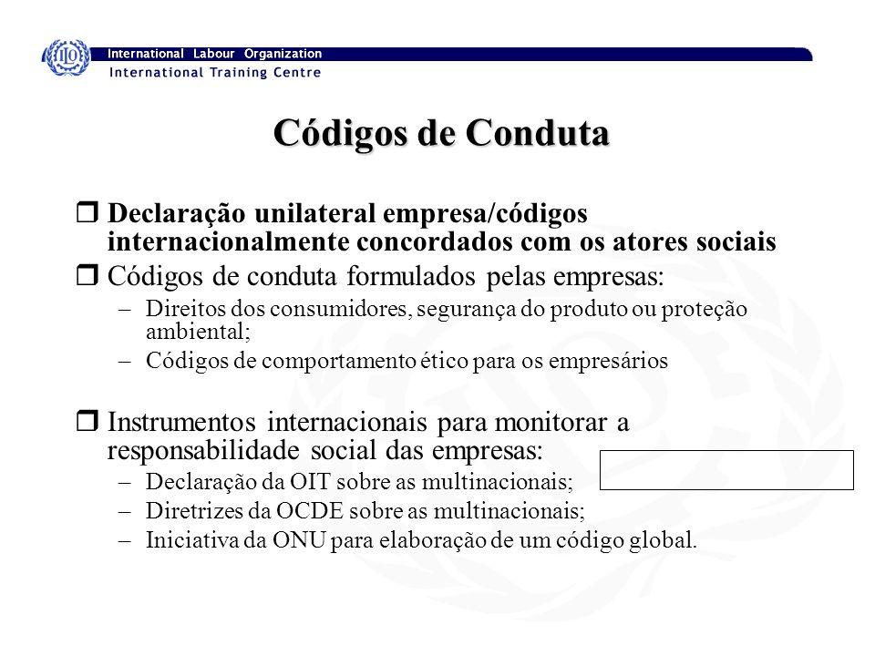 Códigos de Conduta Declaração unilateral empresa/códigos internacionalmente concordados com os atores sociais.