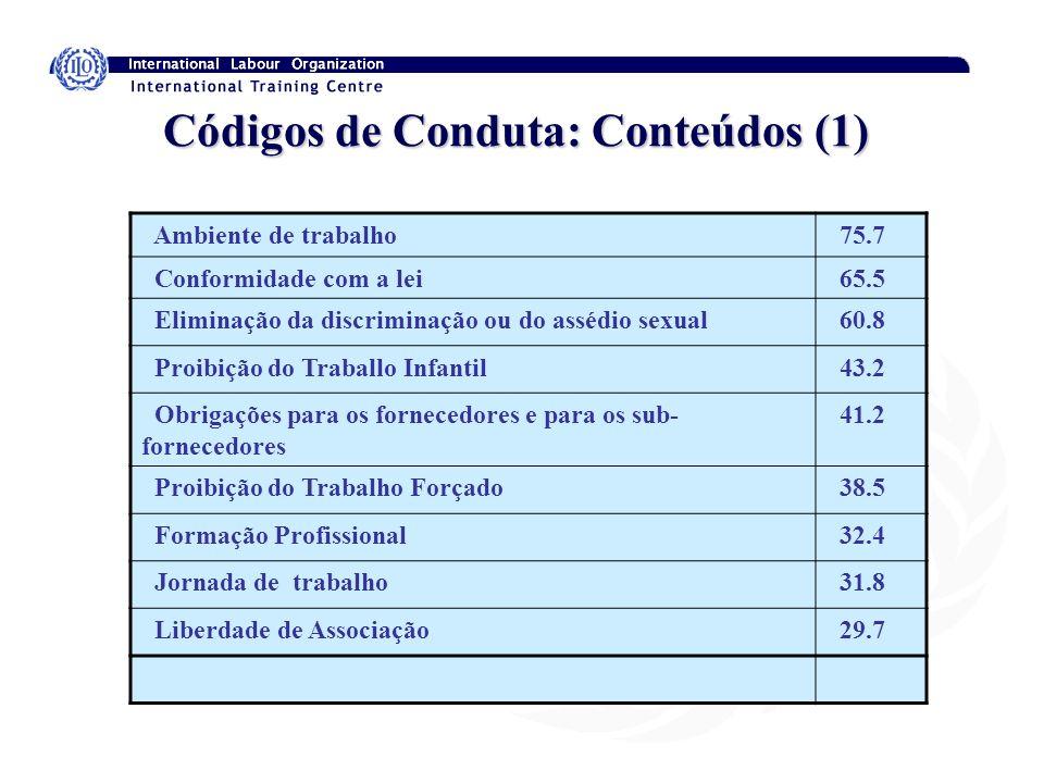 Códigos de Conduta: Conteúdos (1)