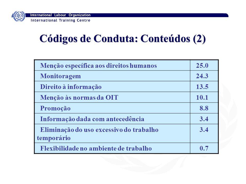 Códigos de Conduta: Conteúdos (2)