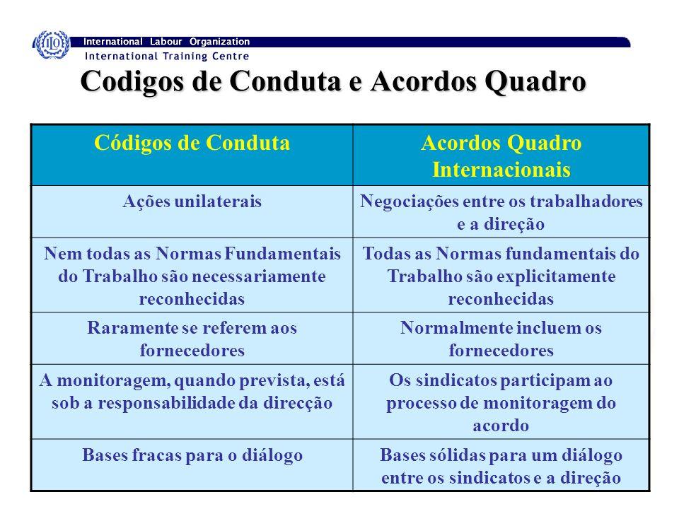 Codigos de Conduta e Acordos Quadro