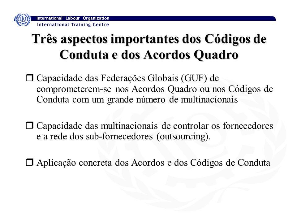 Três aspectos importantes dos Códigos de Conduta e dos Acordos Quadro