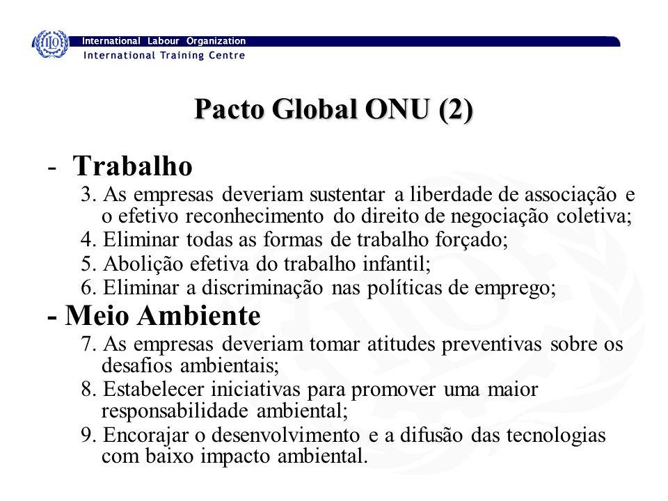 Pacto Global ONU (2) Trabalho - Meio Ambiente