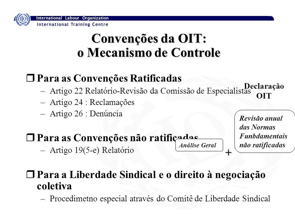 Convenções da OIT: o Mecanismo de Controle