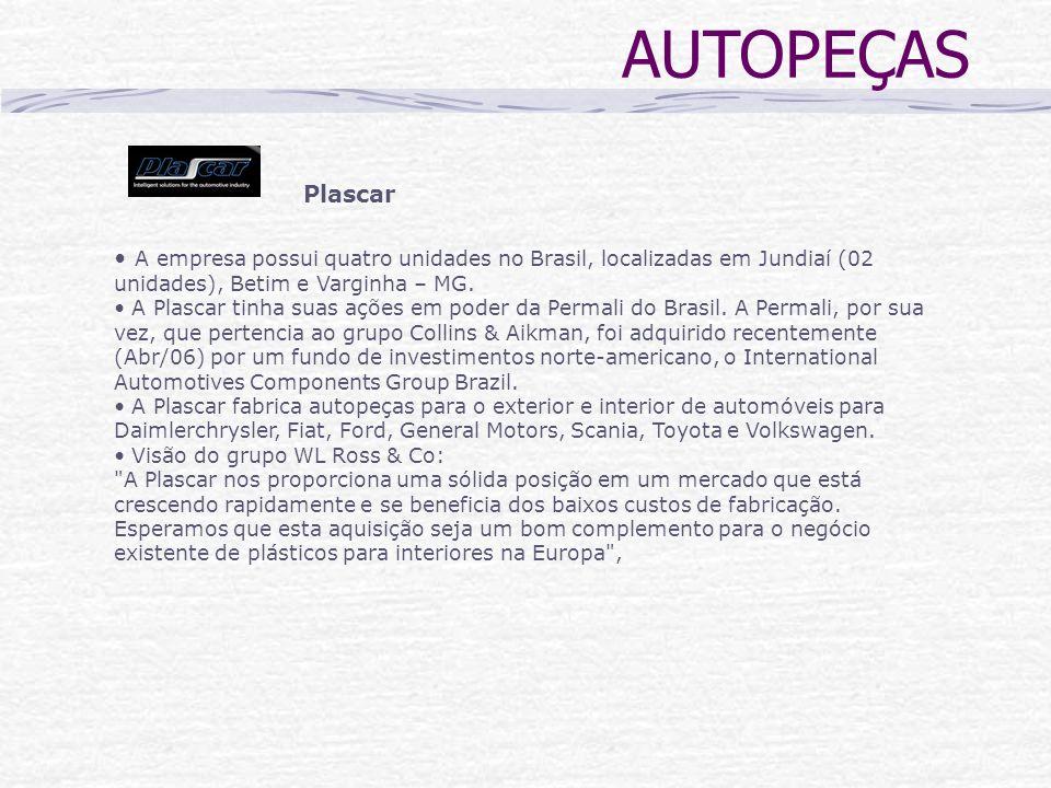 AUTOPEÇAS Plascar. A empresa possui quatro unidades no Brasil, localizadas em Jundiaí (02 unidades), Betim e Varginha – MG.