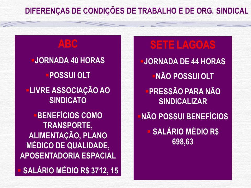 LIVRE ASSOCIAÇÃO AO SINDICATO PRESSÃO PARA NÃO SINDICALIZAR