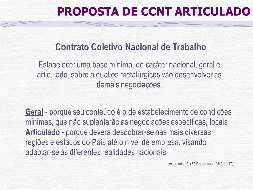 PROPOSTA DE CCNT ARTICULADO