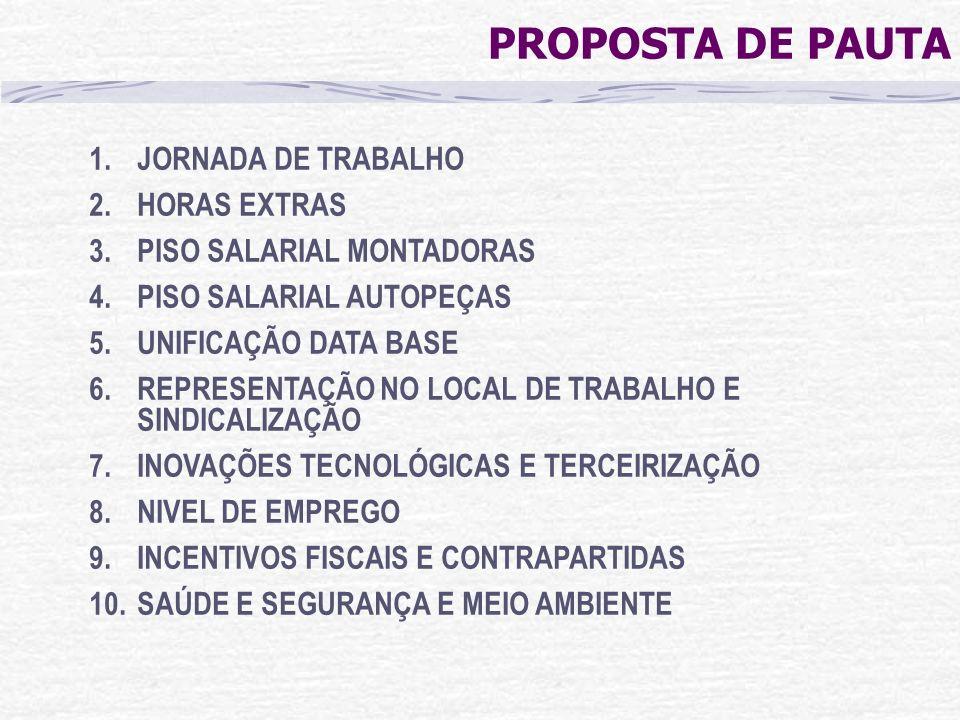 PROPOSTA DE PAUTA JORNADA DE TRABALHO HORAS EXTRAS
