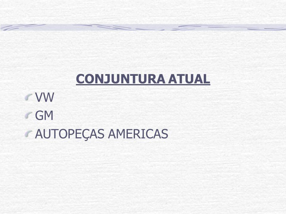 CONJUNTURA ATUAL VW GM AUTOPEÇAS AMERICAS