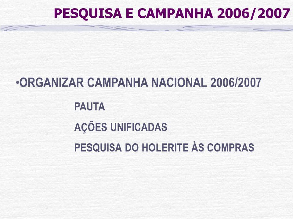 ORGANIZAR CAMPANHA NACIONAL 2006/2007 PAUTA